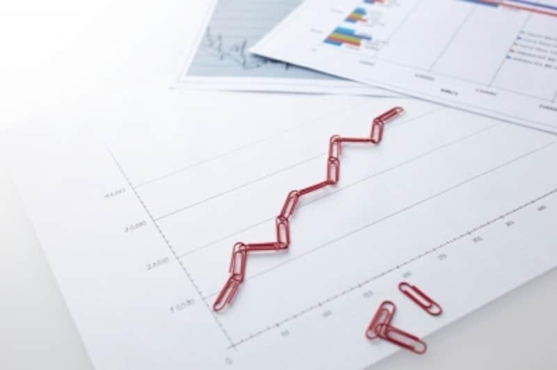 BPSとはBook-valuePerShareの略語で1株あたり純資産のことです。企業の安定性を見る指標の1つとなります。