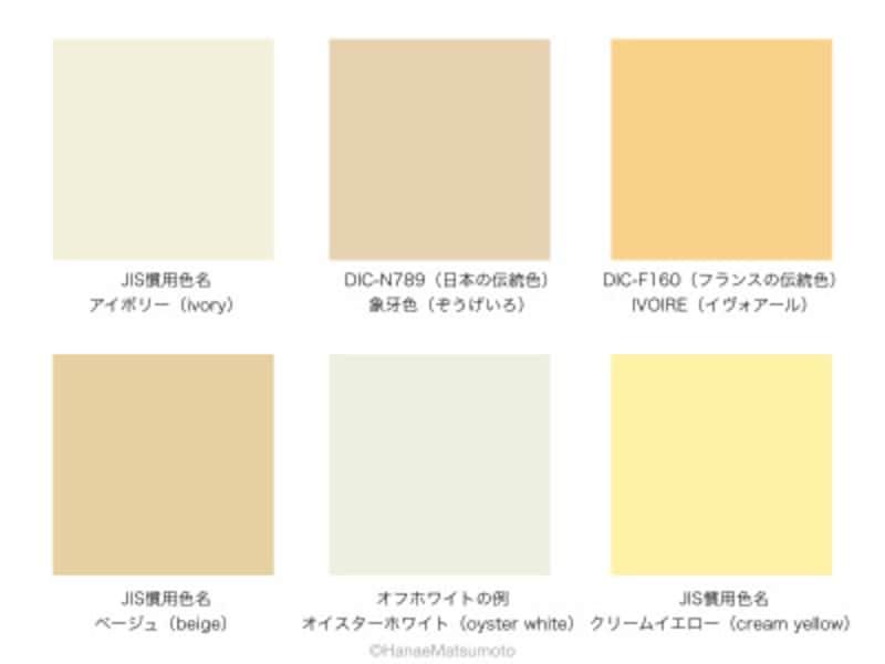 アイボリーと混同されやすいベージュ、オフホワイト、クリーム色。それぞれ異なるニュアンスがあります
