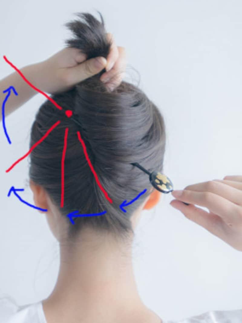 赤点を軸にかんざしを円形に回転させる