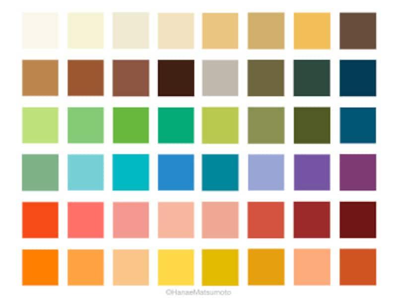 黄みを帯びたイエローベース(イエベ)の色を身につけると、肌の色みが増します