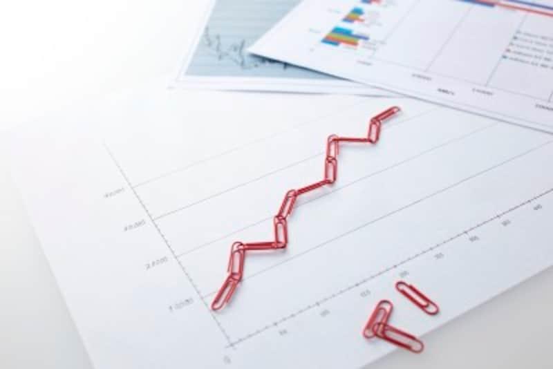 ファンダメンタルズとは国や企業等の経済状態を表す基礎的な要因。国や地域なら経済成長率や物価上昇率、企業であれば売上や利益、財務内容等を指します。株式投資のファンダメンタル分析とは企業業績や財務内容から割安な銘柄を選出することを指します。