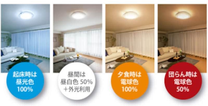 LEDのあかりの違い(昼光色、昼白色、電球色)