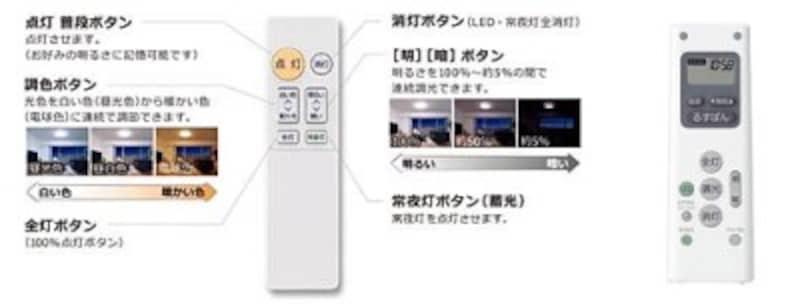 LED照明器具のリモコン