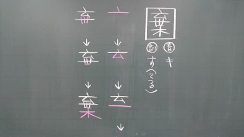 漢字の暗記は、書き順を意識することが大事