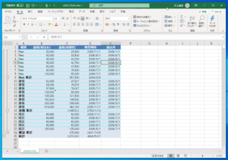 Excel:Excelの小計機能を使って小計を計算した表です。