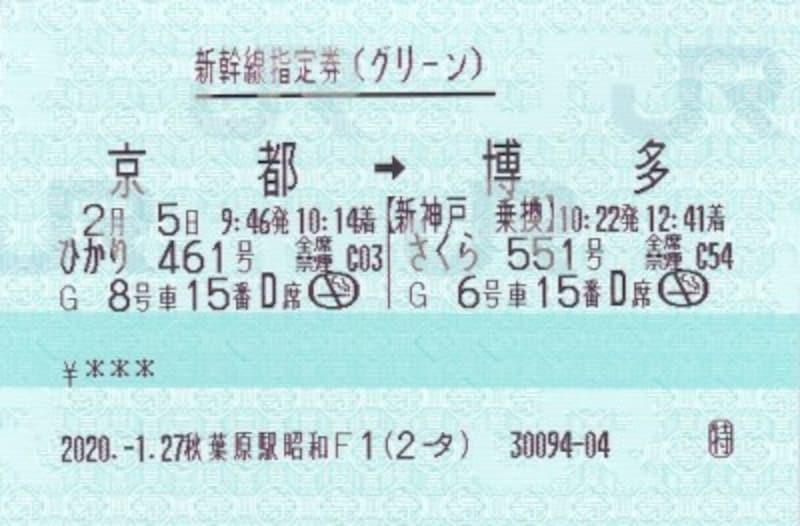 新幹線のグリーン券