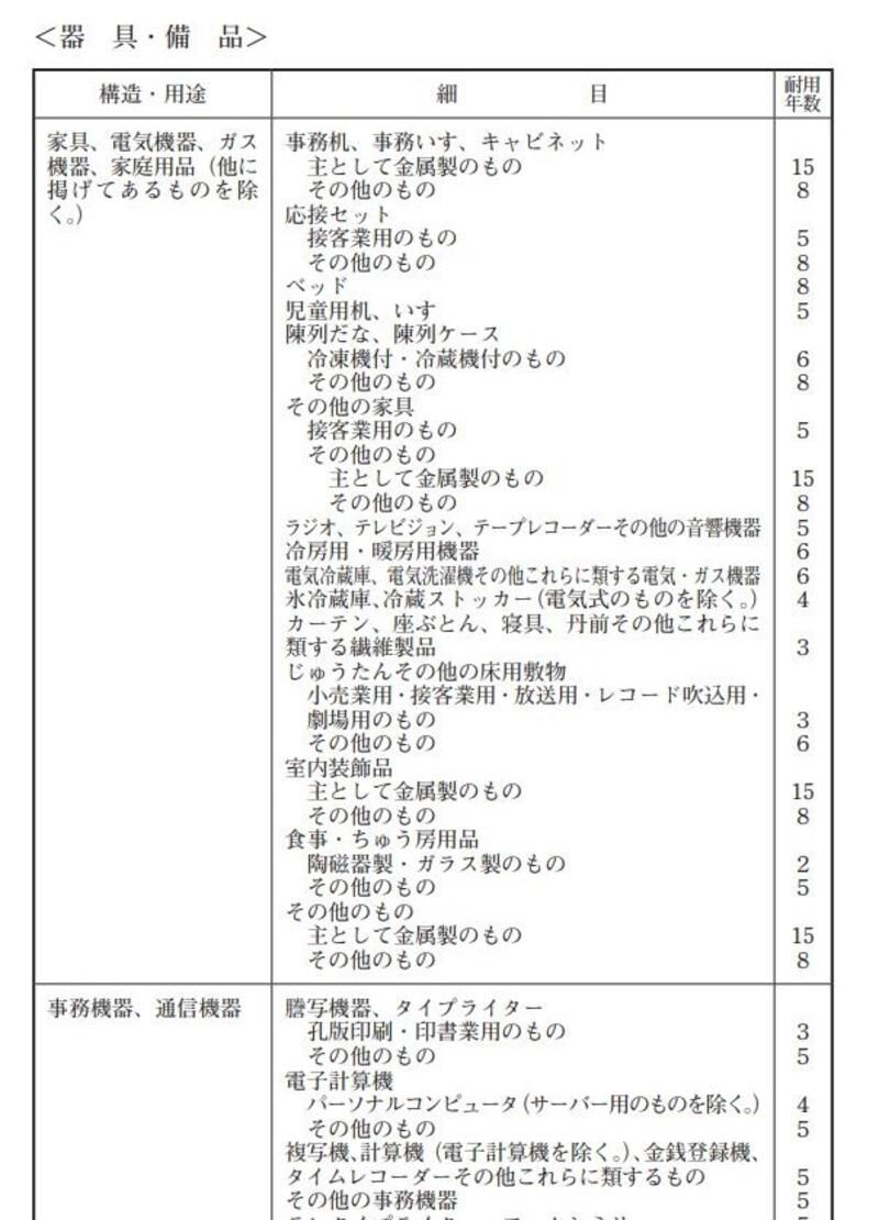 器具・備品等の耐用年数表 一部抜粋 (出典:国税庁資料より)