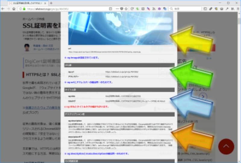 OGPブックマークレットでメタタグの記述内容を確認表示したところ