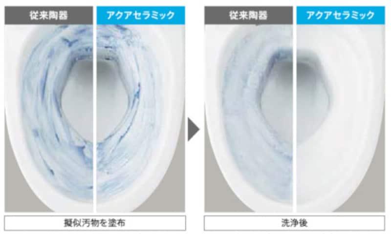 新素材の「アクアセラミック」は、汚れと陶器の間に水を入り込み、水が持つ油と反発し合う性質を利用して汚れを浮かび上がらせる。 [アクアセラミック] LIXIL http://www.lixil.co.jp/