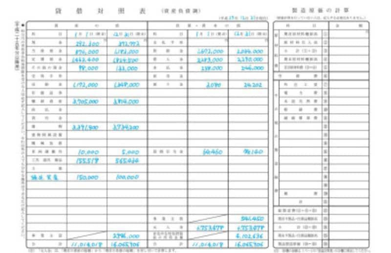 青色申告決算書 貸借対照表の書き方 (出典:国税庁資料より)