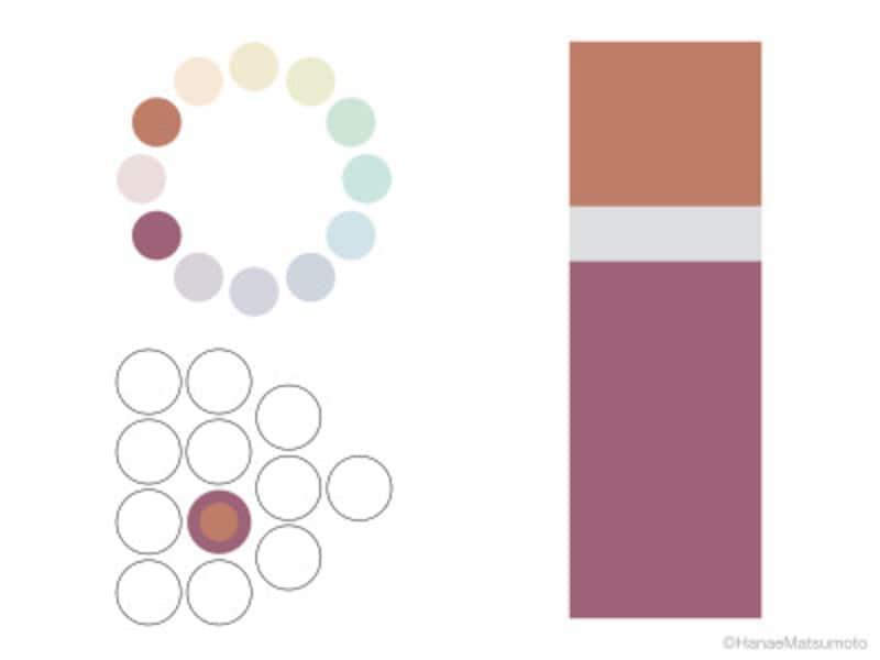 あいまいな配色にライトグレーを「セパレーションカラー」として取り入れた例