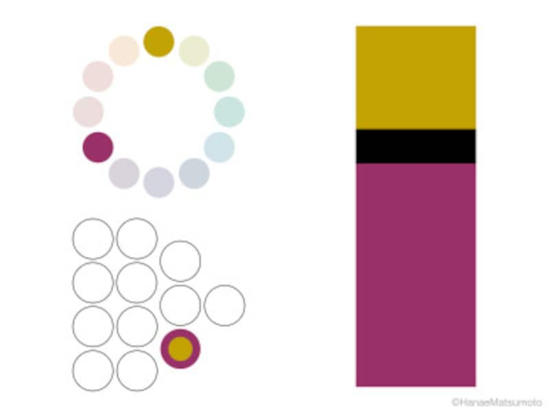 視覚的に刺激が強すぎる配色に黒を「セパレーションカラー」として取り入れた例