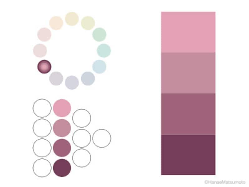 明度のグラデーション配色の例