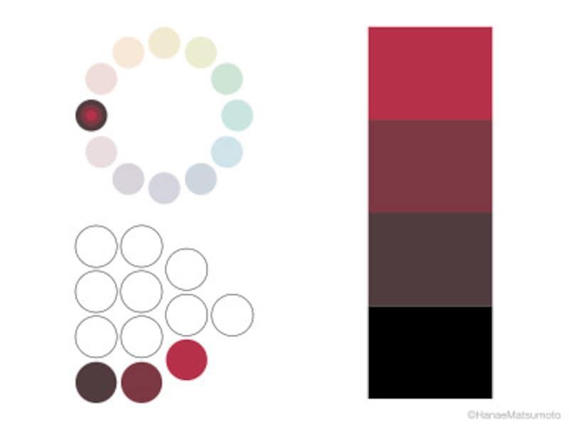 彩度のグラデーション配色の例