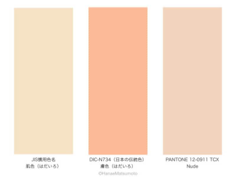 色見本に掲載されている肌色の例