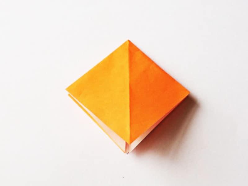 四角にする