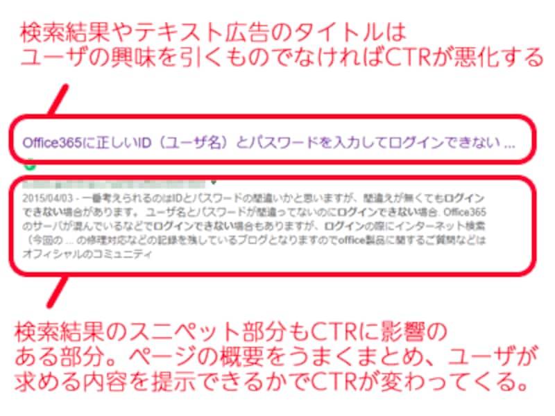 CTR クリック率 タイトル スニぺット ディスクリプション SEO 影響