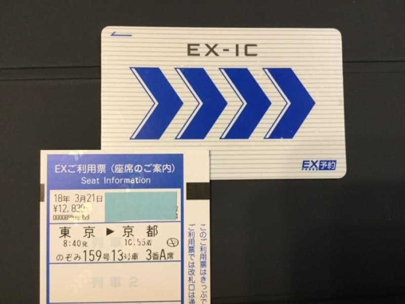 エクスプレス予約専用ICカードとEXご利用票