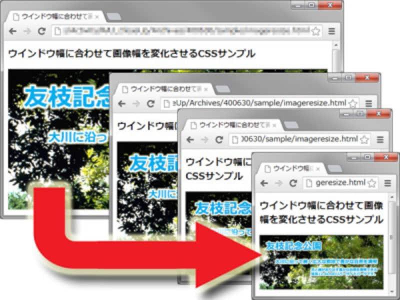 ウインドウサイズに応じて画像の表示サイズを変化させる方法は多数ある