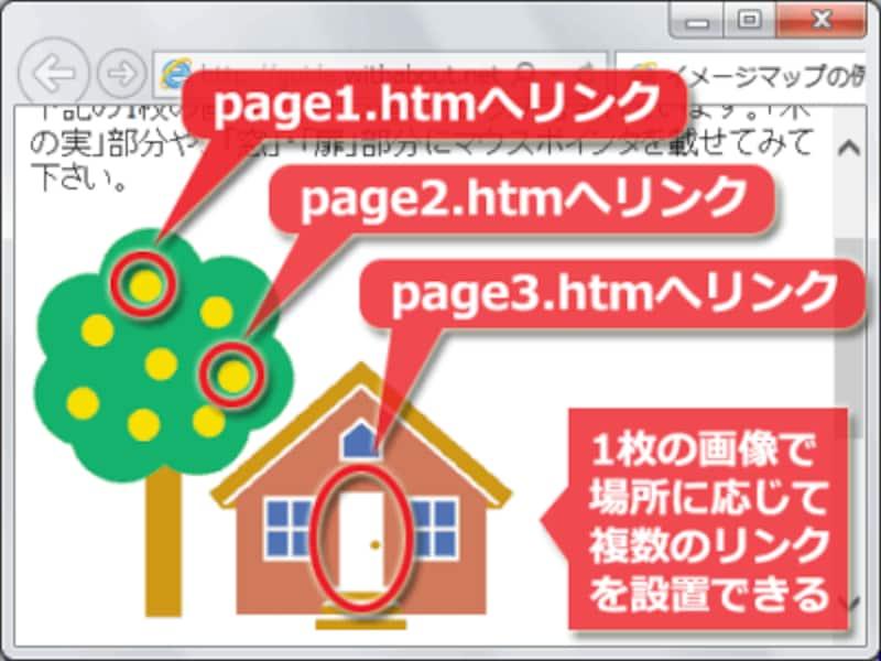 imgタグにusemap属性を使った上でmap要素を併用すると、1画像の内部に複数のリンク先を用意できる