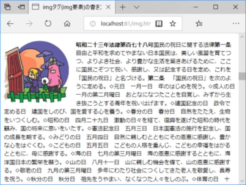 画像を左寄せして、続く文章を右側へ回り込ませる配置の例