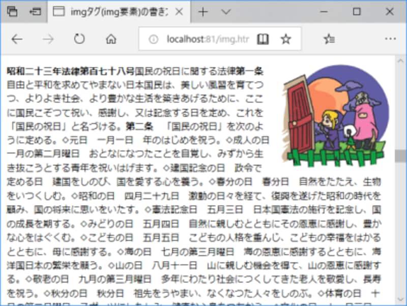 画像を右寄せして、続く文章を左側へ回り込ませる配置の例