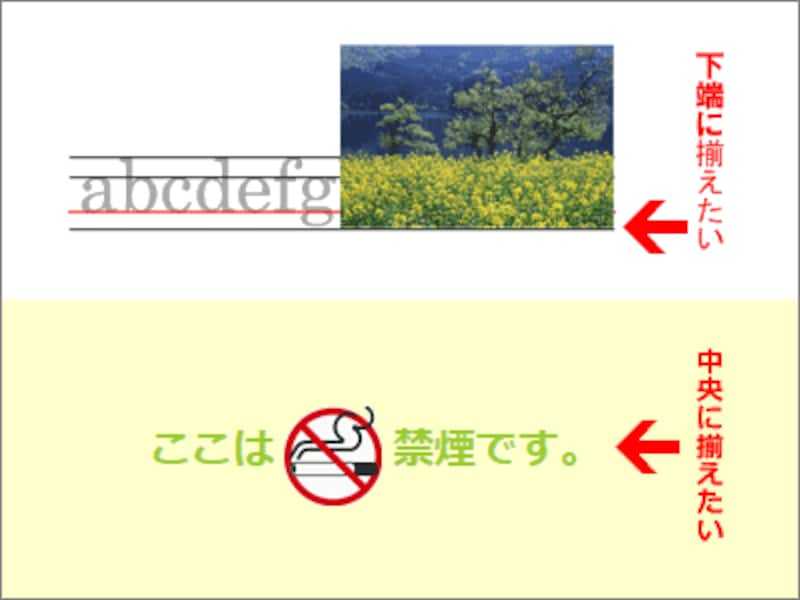 画像の下端をテキストの下端に揃えたり、行内の中央に揃えたりもできる