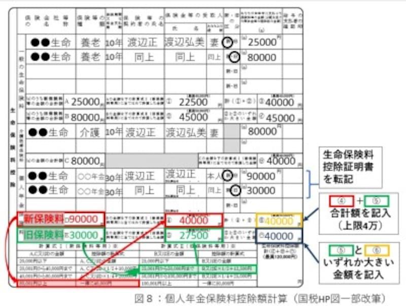 個人年金保険料控除額計算(国税HP図一部改筆)