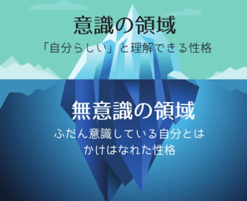 氷山のイラスト