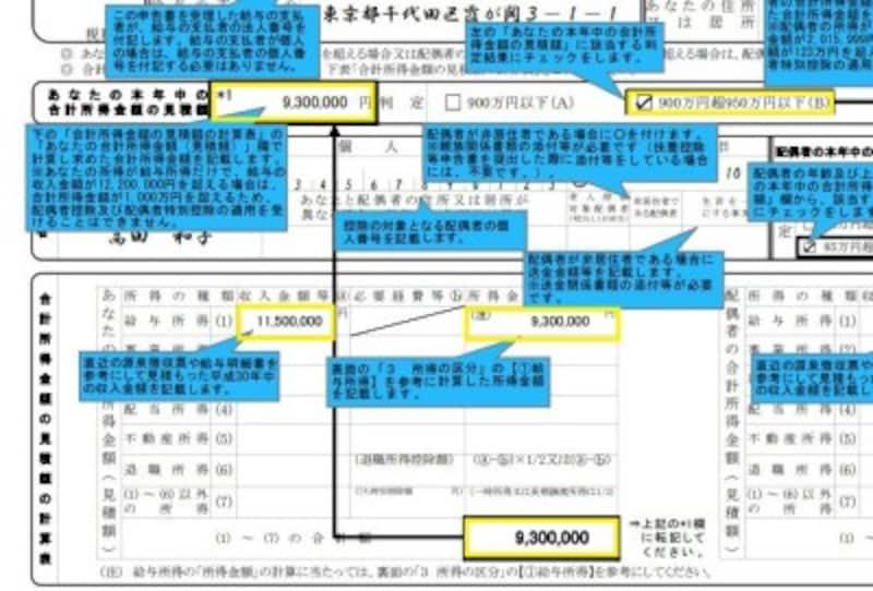 平成30年 配偶者控除等申告書記載例抜粋 (出典:国税庁資料)