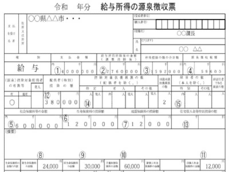 年収が400万円の人の源泉徴収票(上段のみ表示)