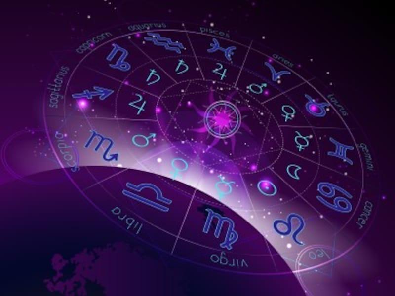 変化運をもたらす天王星の影響で金運にも影響が?