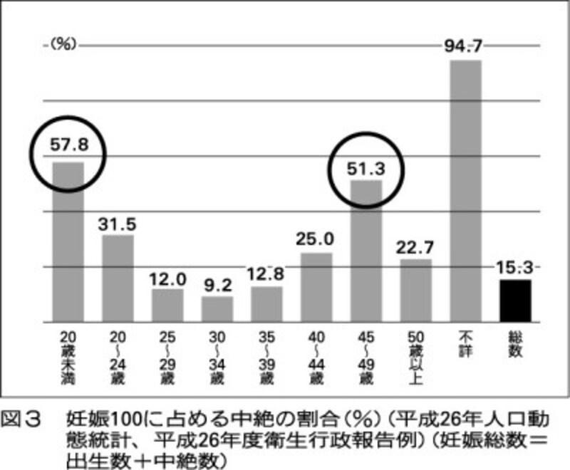 日本家族計画協会