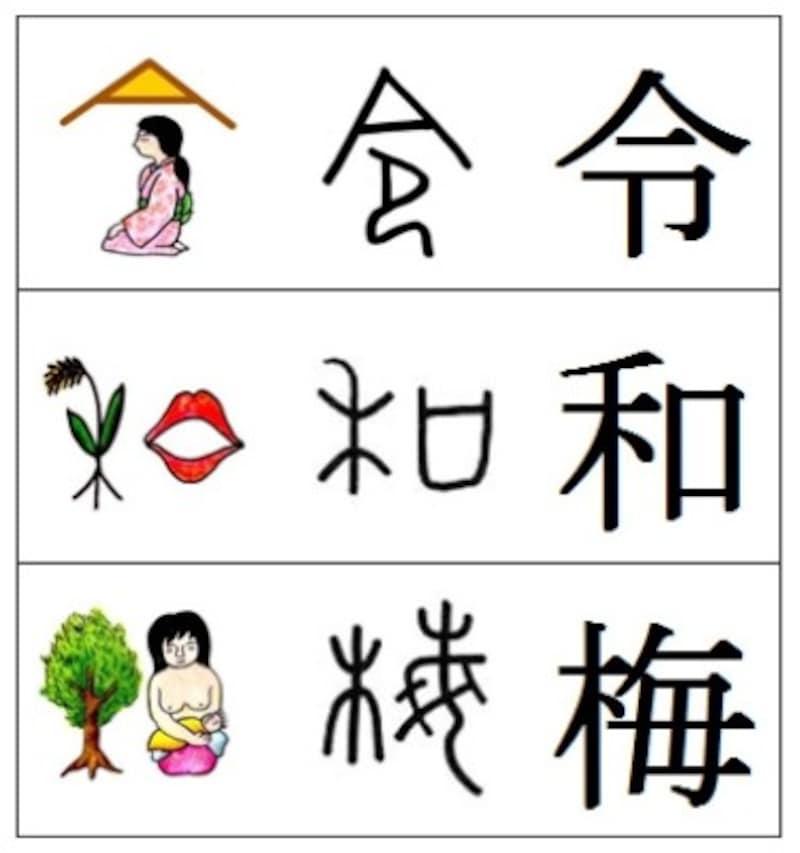 「令」や「和」の漢字の意味