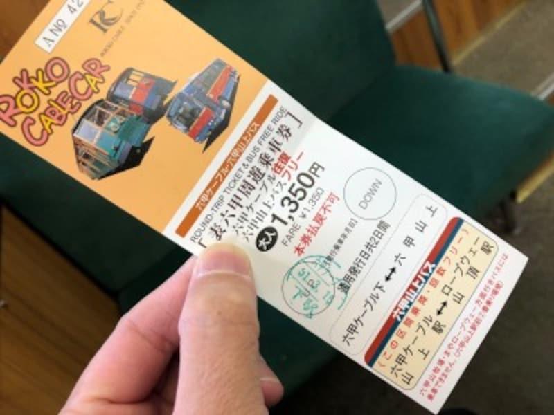 「表六甲収集乗車券」(1,350円)を購入!