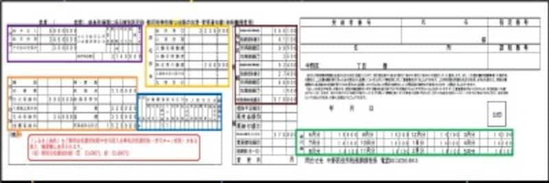 毎年5月31日までに、会社から住民税の特別徴収税額の決定通知書が配布される(中野区HPより)
