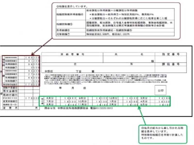 特別徴収税額の決定通知書4