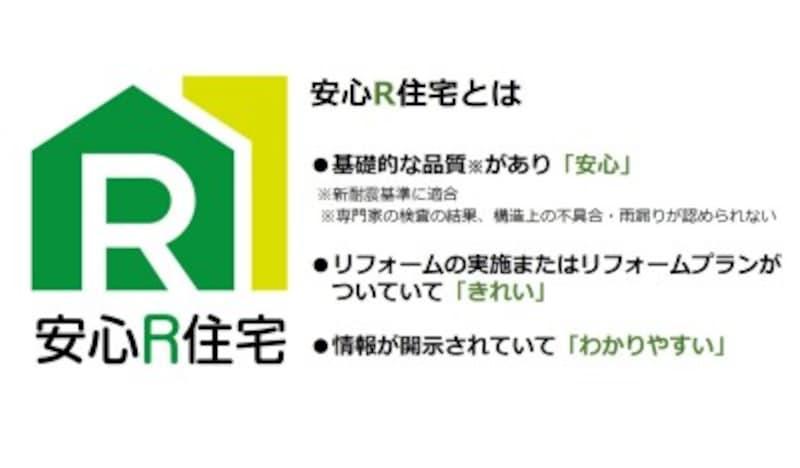 「安心R住宅」のRはReuse(リユース=再利用)、Reform(リフォーム=改装)、Renovation(リノベーション=改修)を意味しています
