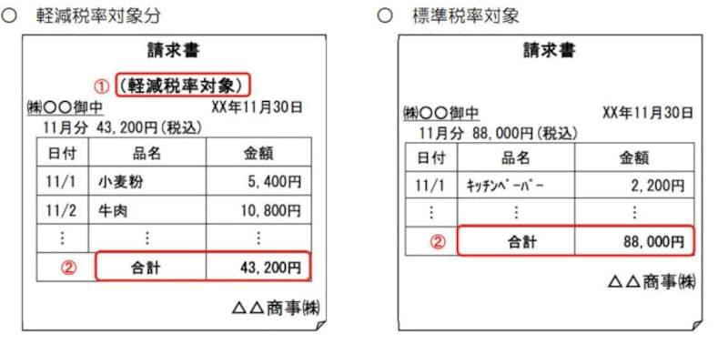 税率ごとに請求書をわけて発行する記載例 (国税庁:「消費税軽減税率制度の手引き」より)