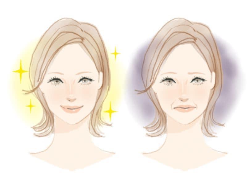 表情の習慣づけでほうれい線ケアを!