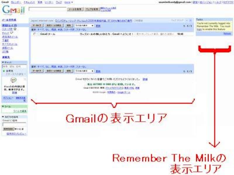 RTMとGmailの連携イメージ