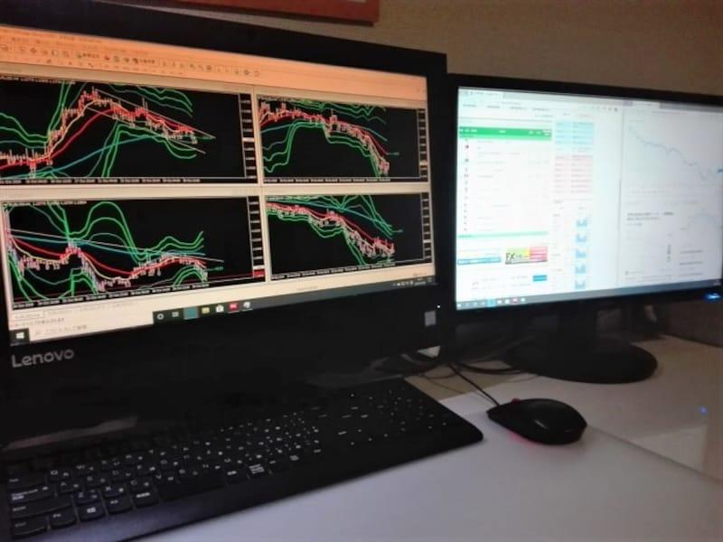 チャートや経済ニュースを見ながら、あれこれ勉強をしたり、投資をするのが楽しい