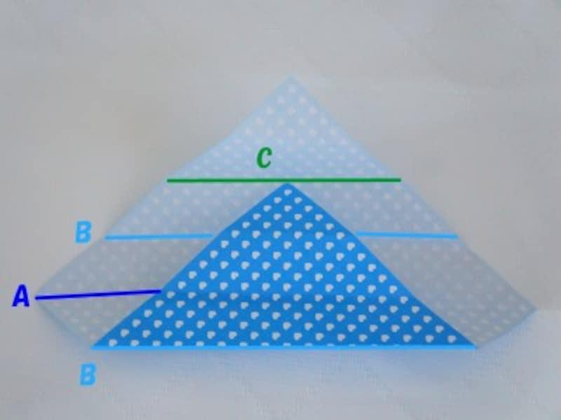 折り紙の下部を持ち上げBの線で折ります。三角の頂点がCに来るように折ります。