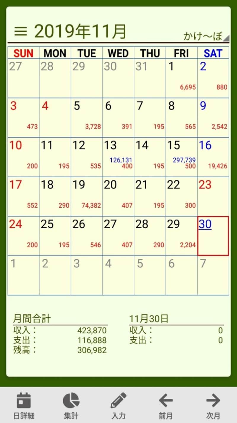 「使っている家計簿アプリの画像です。こういったカレンダー表示で使った金額などがひと目でわかると、『あれ、なんでこの日こんなに使ってるんだっけ』とすぐにわかりますし確認もできます。収入と支出の計算もされるので、現時点でどれくらい今月残金があるのかわかるのも助かってます」(あとすけさん)