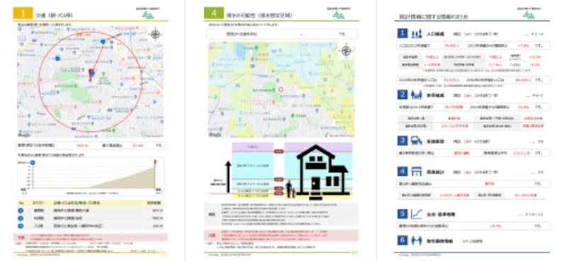 住友林業ホームサービスがお客様用に制作している詳細な調査レポート