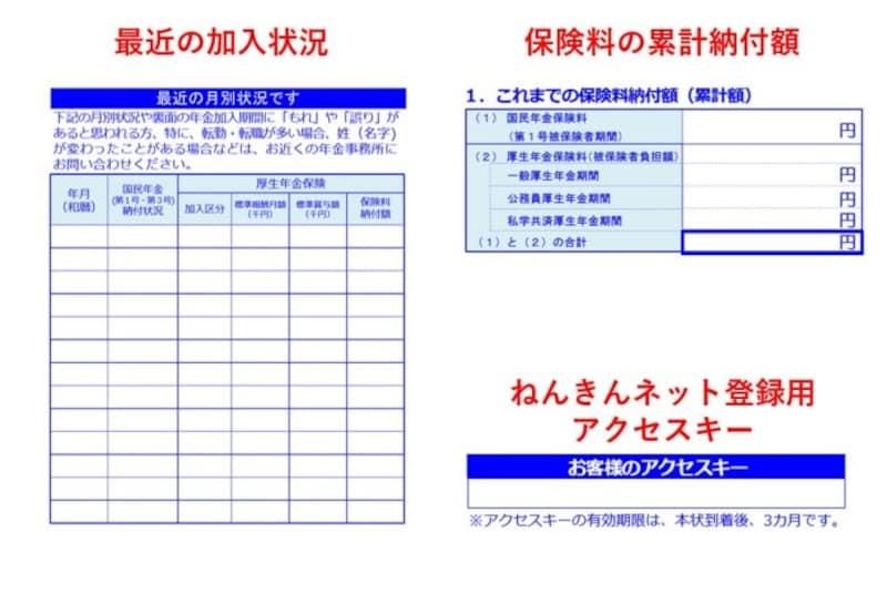 ねんきんネット登録用アクセスキー