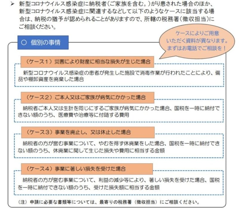 納税猶予が認められる個別的な事情の具体例 (出典:国税庁)