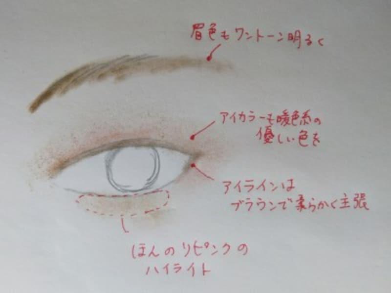 マスク着用時のアイメイクは「抜け感」「明るさ」を意識