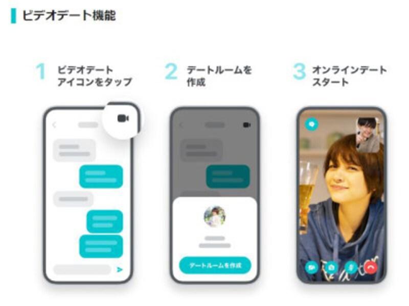 ペアーズのビデオデート機能は、従来のアプリに機能が追加されているので、手軽に始められる!