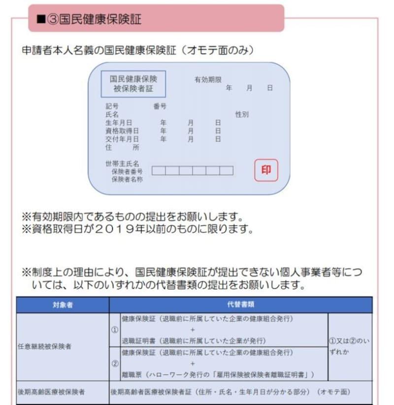 国民健康保険証スキャンニング画面のイメージ図 (出典:中小企業庁 申請のガイダンスより)